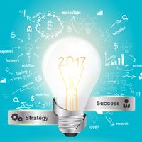 2017 – elképesztő dolgok történtek az energetikában