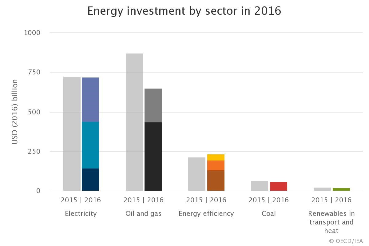 international_energy_agency_2017.jpg