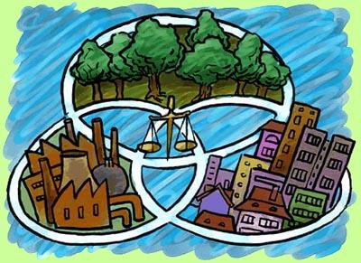 fenntarthatósági paradigma