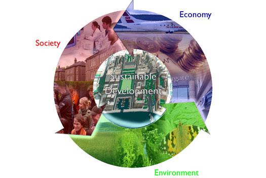 Vállalati fenntarthatóság