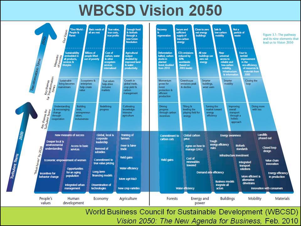 wbcsd-vision-2050-poster.jpg