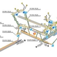 3D metróállomások Szöulból