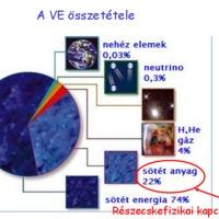 Az Univerzum és Genf felfedezése