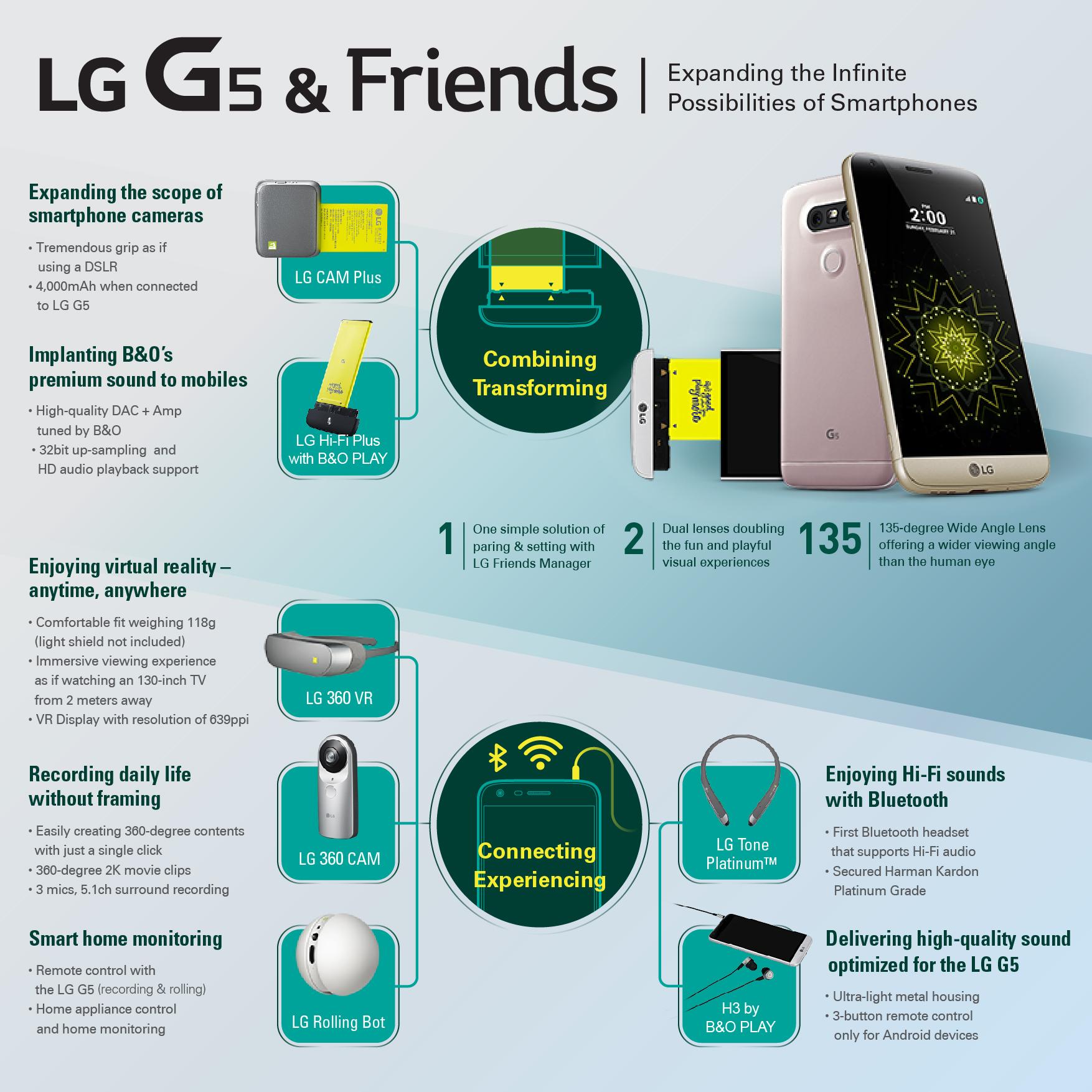 lg-g5-infographic.jpg