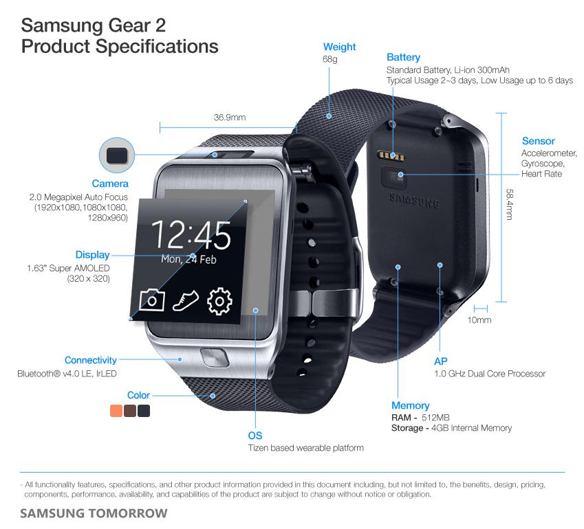 Samsung-Gear-2-Specifications.jpg