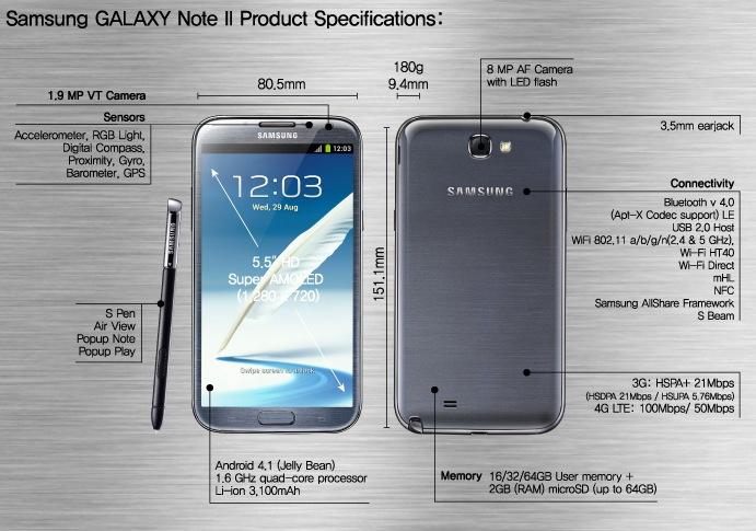 galaxy-note-ii-product_spec2.jpeg