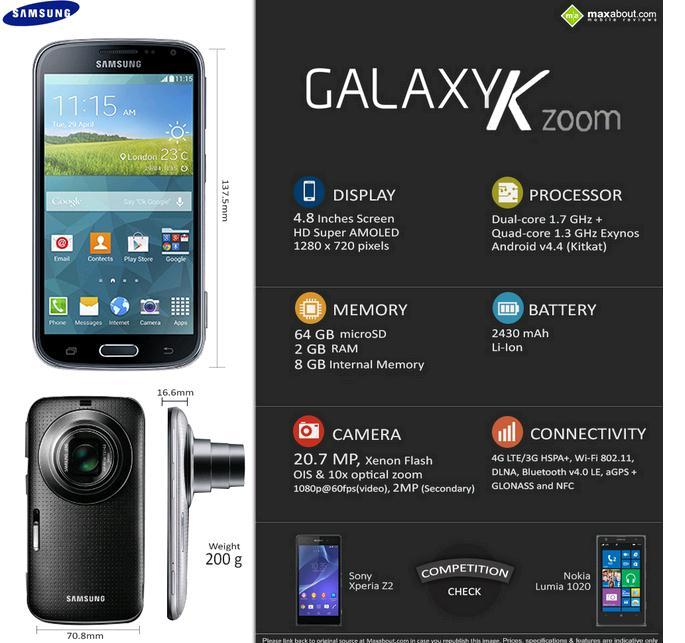 samsung-galaxy-k-zoom-infographic-2.jpg