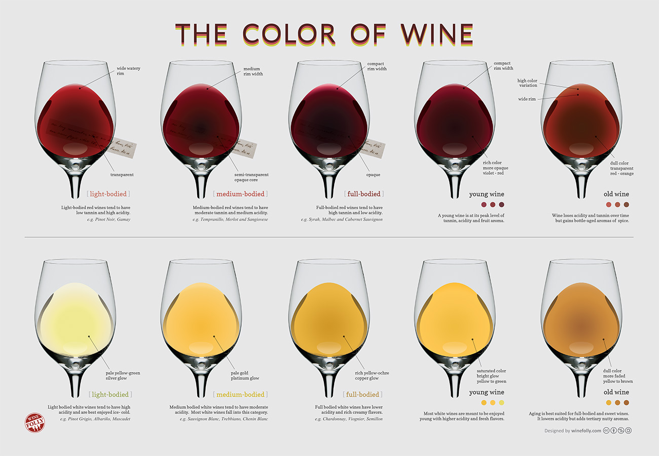 wine-color-chart1_1.jpg