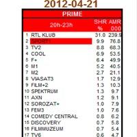 Tv2-t vert a Barca-Real meccs
