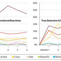 Ezért bukott a True Detective második évada