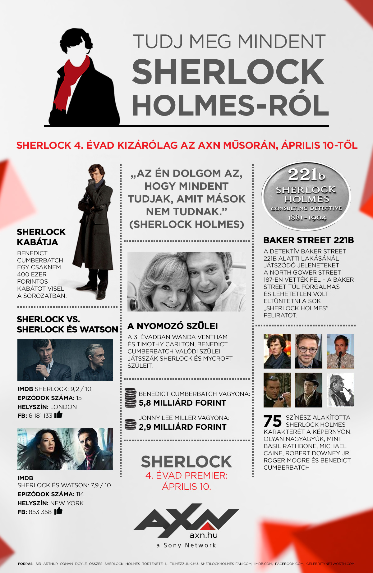 tudj_meg_mindent_sherlock_holmes-rol_infografika.jpg