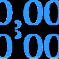 A siker titka: 10 000 óra