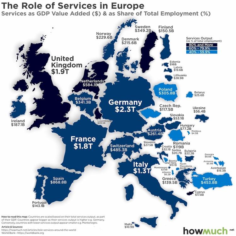 A szolgáltatószektor hatalma(s)
