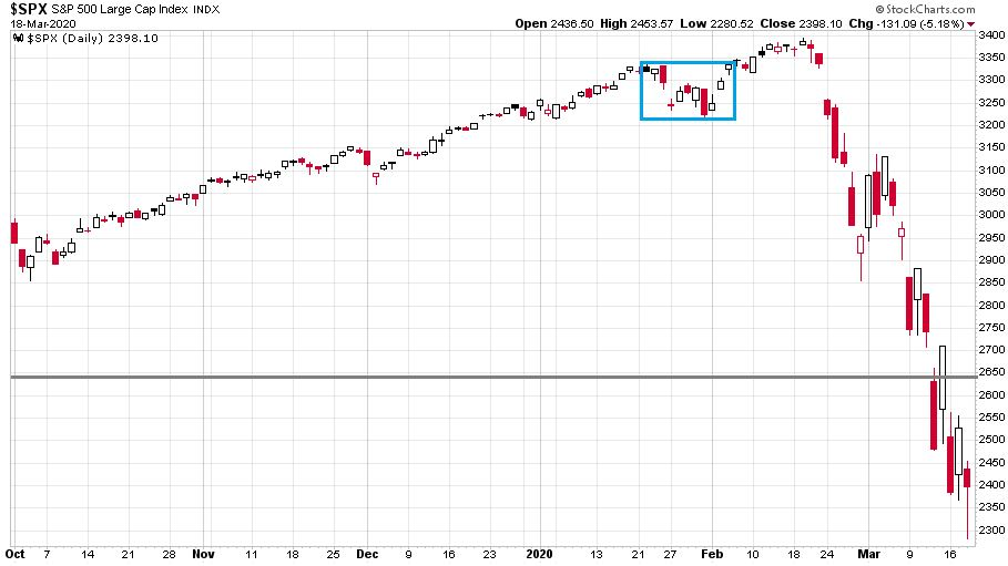 legnagyobb_vizszint_portfolio_jonap_richard_chart1.jpg