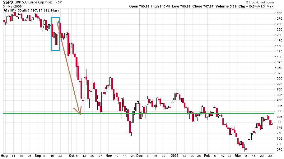 legnagyobb_vizszint_portfolio_jonap_richard_chart2.jpg