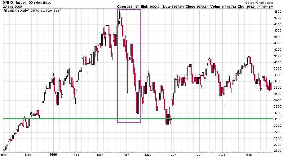legnagyobb_vizszint_portfolio_jonap_richard_chart3.jpg