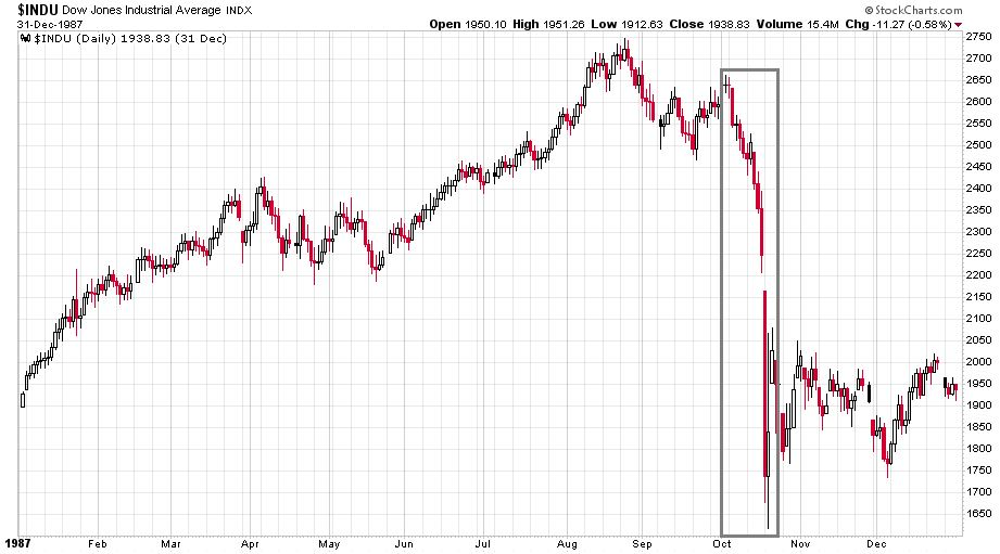 legnagyobb_vizszint_portfolio_jonap_richard_chart4.jpg