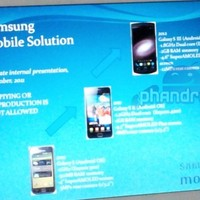 Galaxy S III specifikáció