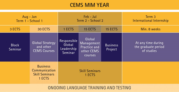 cems-mim-year.png
