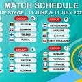 Révbe érő angolok, megállíthatatlan franciák, magyar csoda - mit várunk az Európa-bajnokságtól?