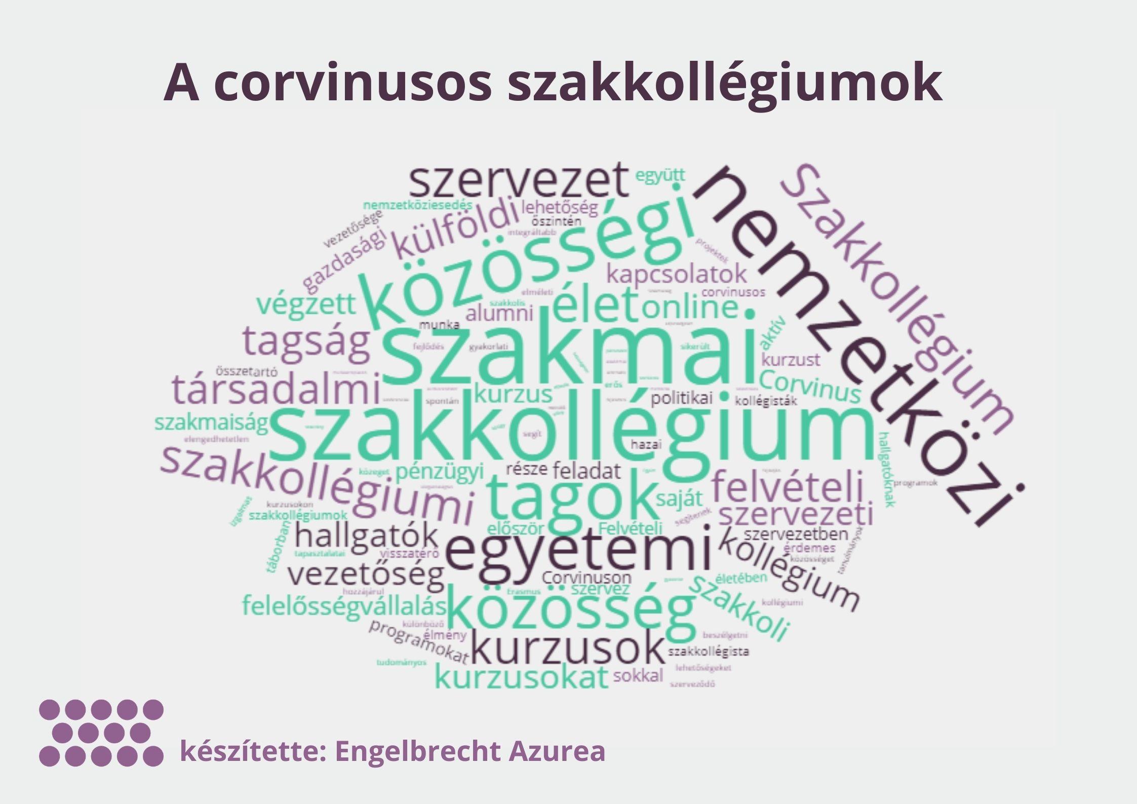 a_corvinusos_szakkollegiumok.jpg