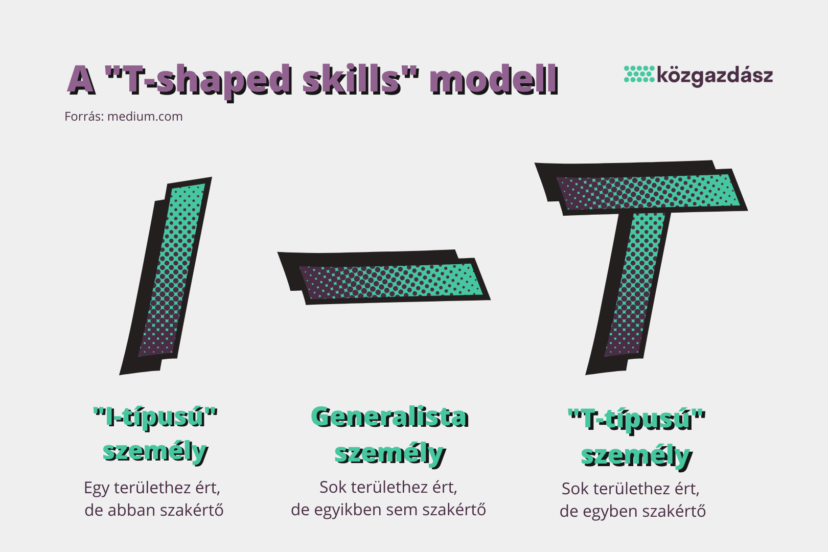 a_t-shaped_skills_modell_2_0.png