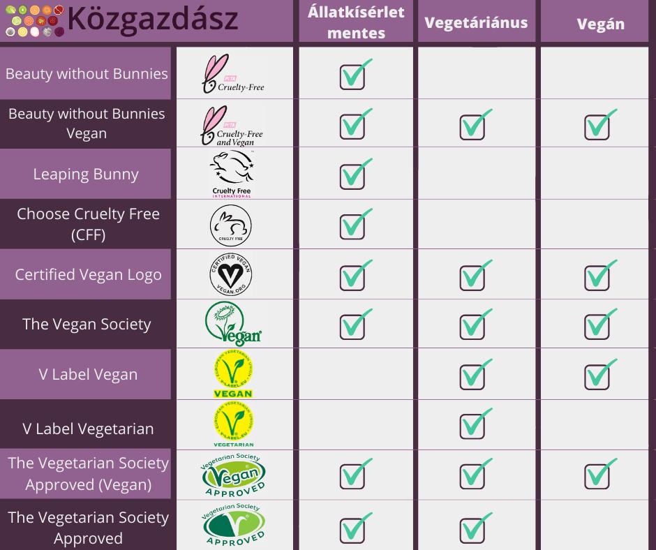 ba_vegetarianus_vegan_jelolesek_8.png