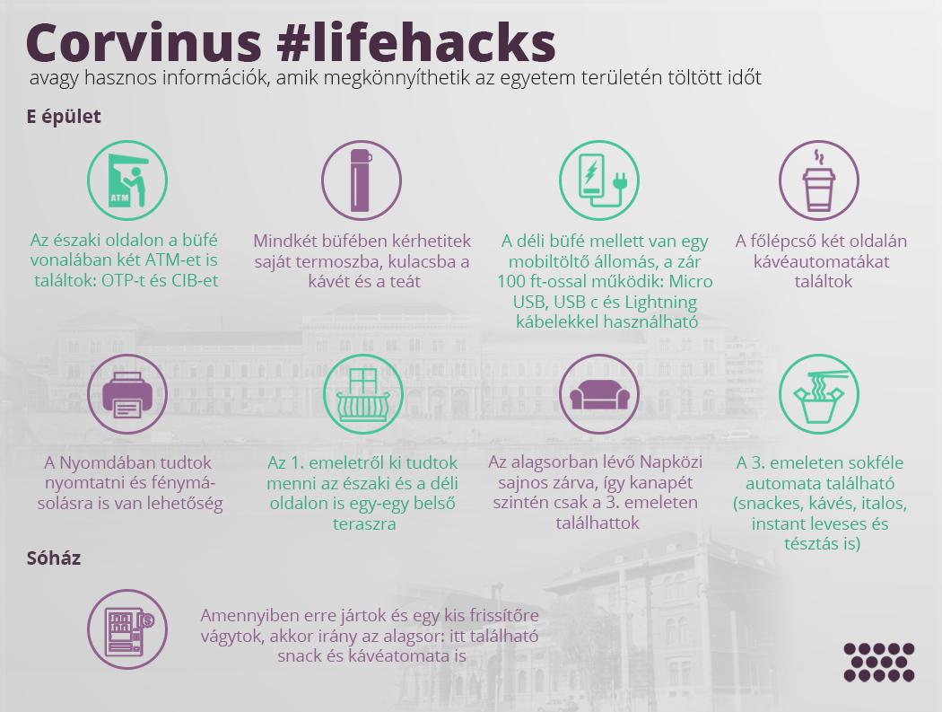 corvinuslifehacks.jpg