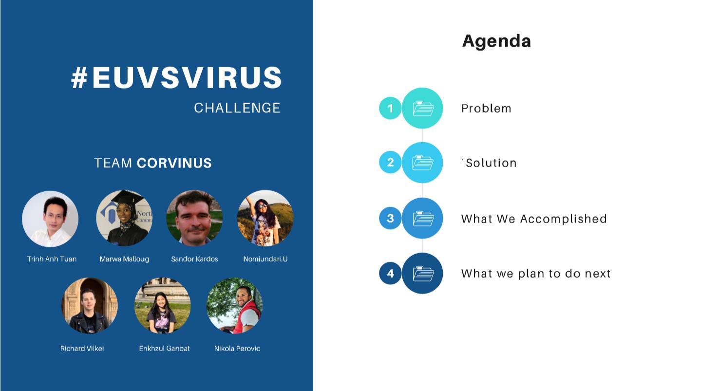 euvsvirus-team.png