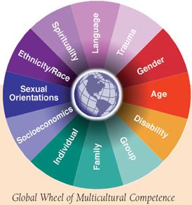 global_wheel.png