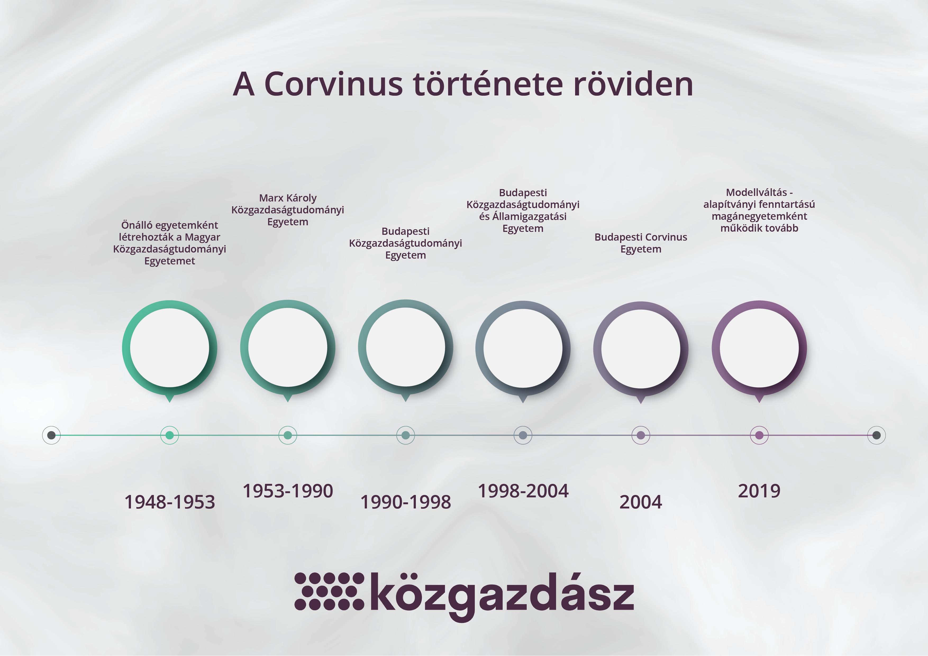 infografika_egyetem.png