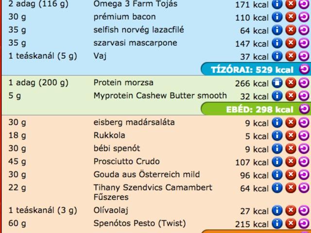 Stockholm diéta
