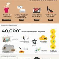 Érdekes CS infografika- petrai barlanglakásban is találhatunk kanapét