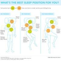 Melyik a legjobb alváspozíció a számodra?