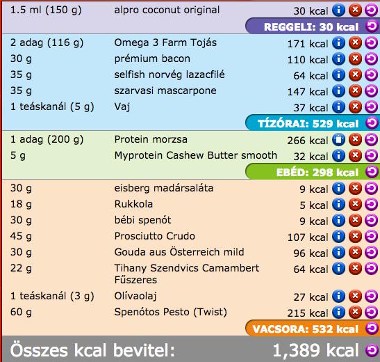 a cardapio teljes ketogén étrend