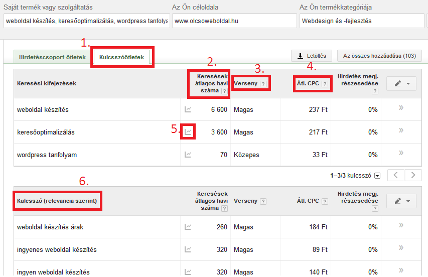 google-keyword-planner-03.png