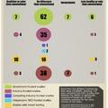 A GMO veszélyei 2. - GENERA