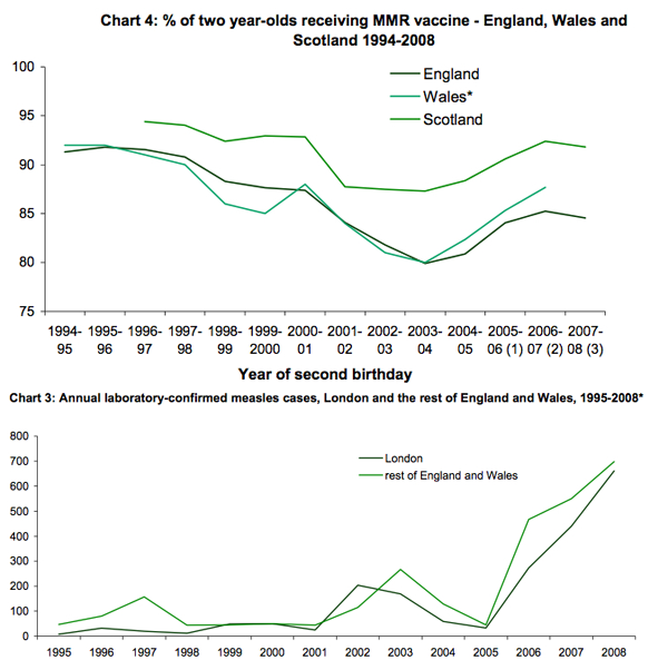 England_Wales_vaccination_rates.png