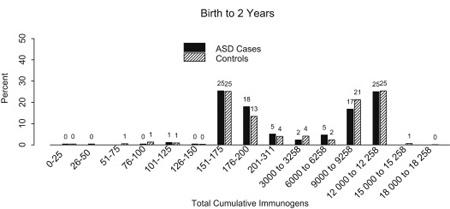 totalimmunogen-ASD.jpg