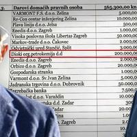 A horvát államnak, ígérete ellenére még nem fizette vissza a Mol-vezér Hernádi Zsolt vádlója az állítólagos vesztegetési pénzt