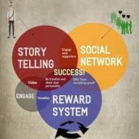 Crowdfunding kampány előkészítése, tervezése