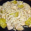 Gombás-brokkolis csirke