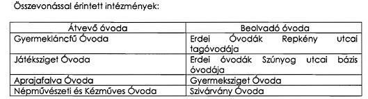 Óvoda-összevonás2013.PNG