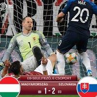 Jönnek a (cseh)szlovákok!