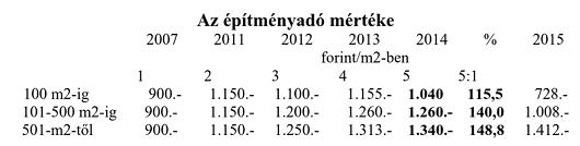 Táblázat_1.PNG