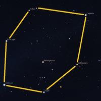 Csillagképek: Kutyafalka