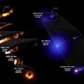 A híres fekete lyuk és ami körülötte van