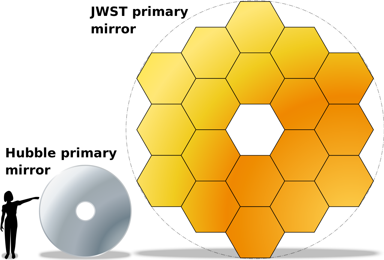 1280px-jwst-hst-primary-mirrors_svg.png