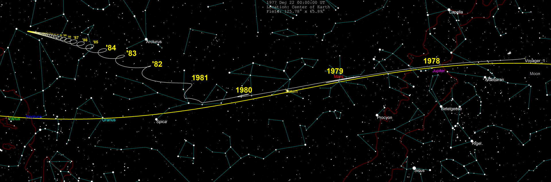 1920px-voyager_1_skypath_1977-2030.png