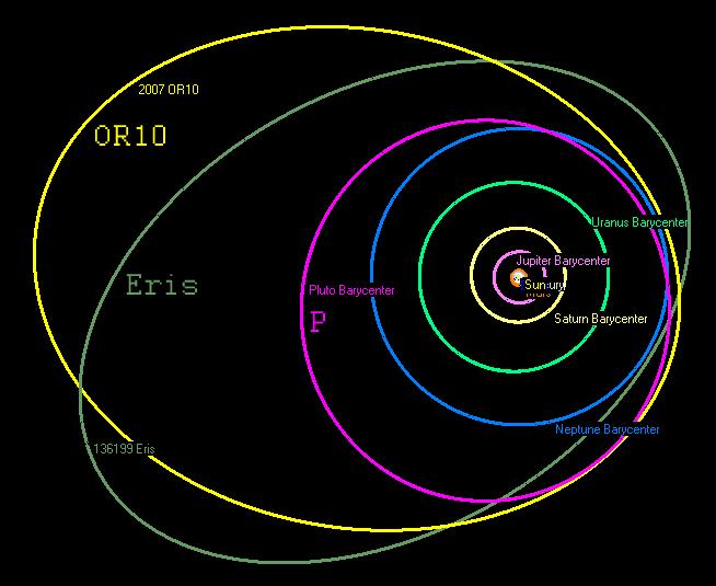 2007or10-orbit.png